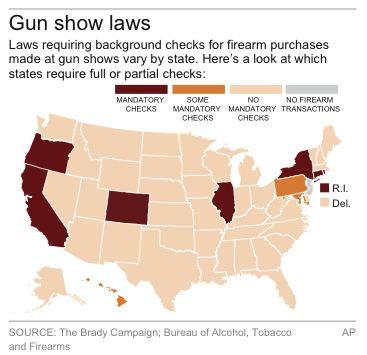 gun show laws